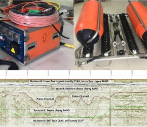 Sub-Bottom Profiler - GEO-SPARK (Ultra Hi-Res Seismic Profiling System)